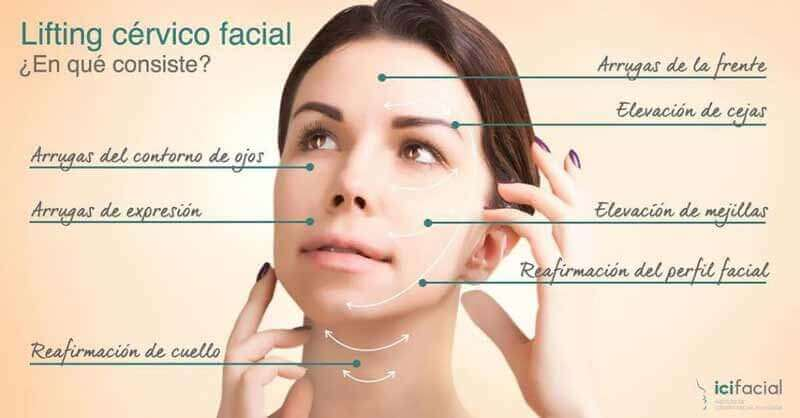 Lo que eliminamos con el estiramiento facial en nuestra clínica de Madrid